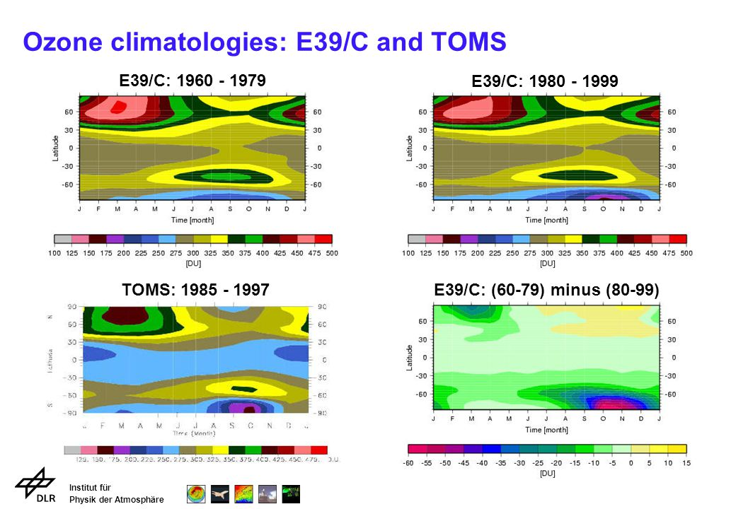 Ozone climatologies: E39/C and TOMS