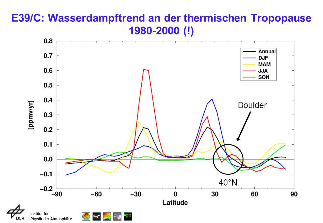 E39/C: Wasserdampftrend an der thermischen Tropopause 1980-2000 (!)