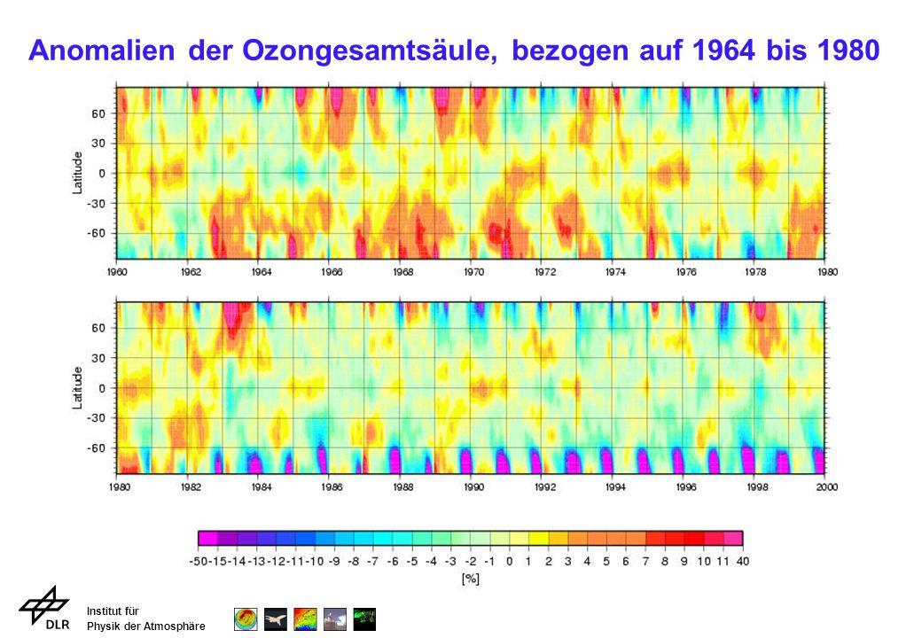 Anomalien der Ozongesamtsäule, bezogen auf 1964 bis 1980