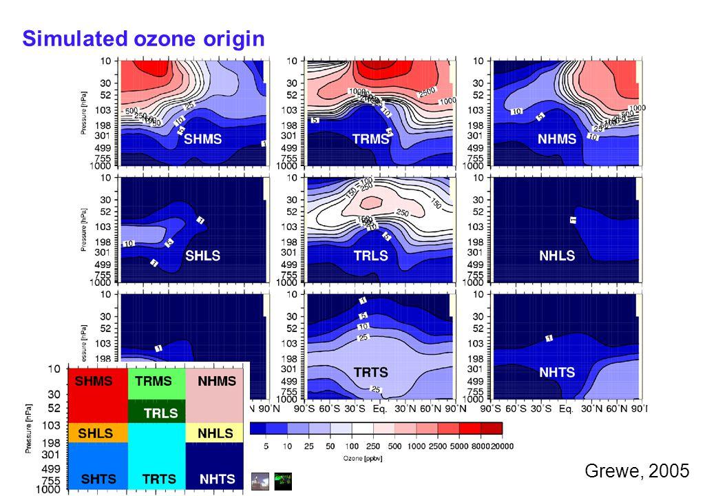 Simulated ozone origin