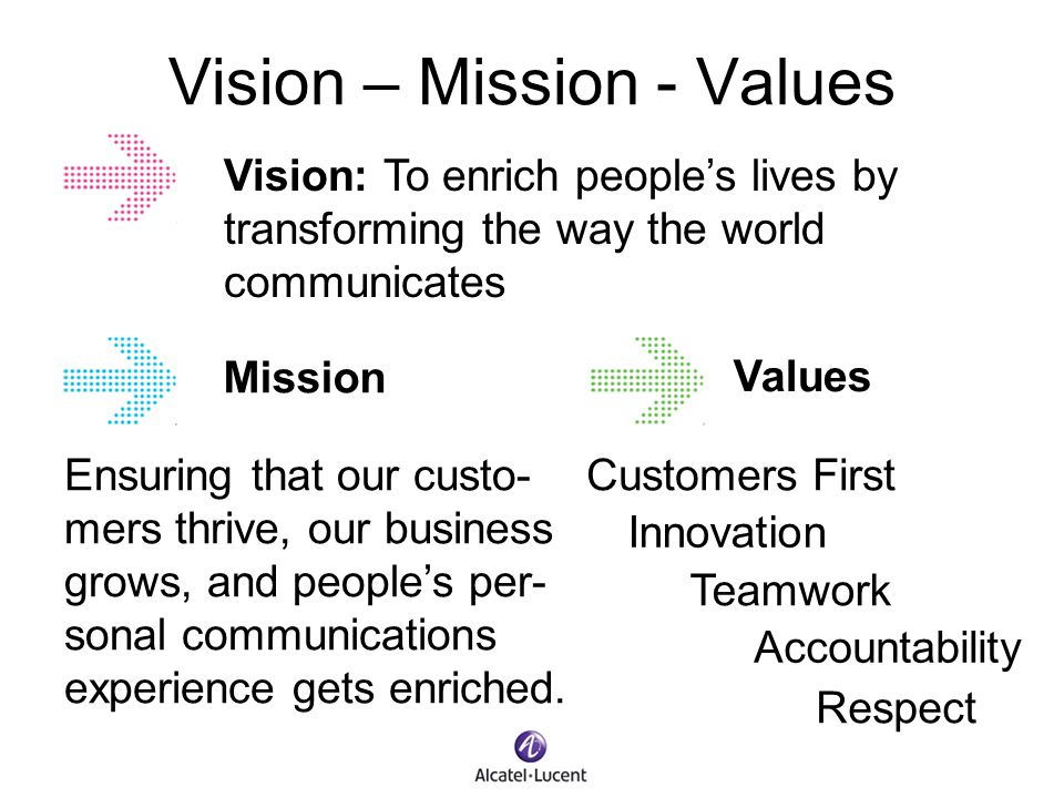 Vision – Mission - Values