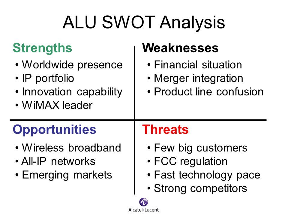 ALU SWOT Analysis Strengths Weaknesses Opportunities Threats