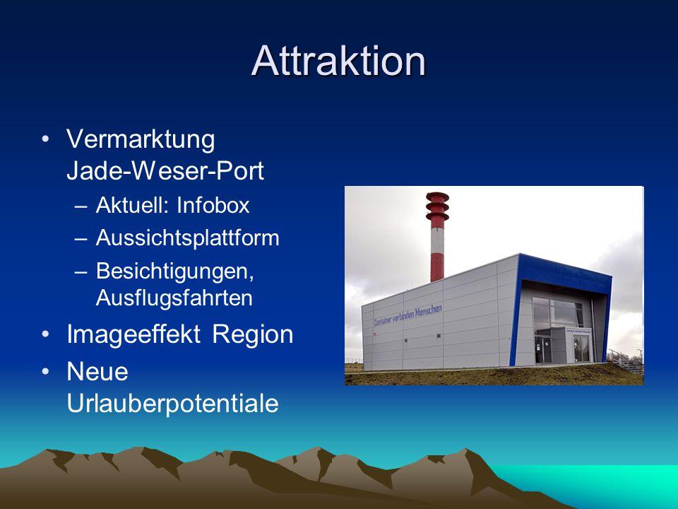 Attraktion Vermarktung Jade-Weser-Port Imageeffekt Region