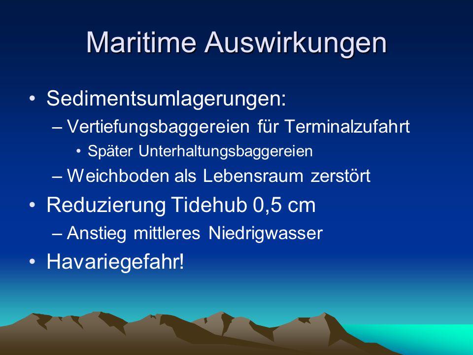 Maritime Auswirkungen