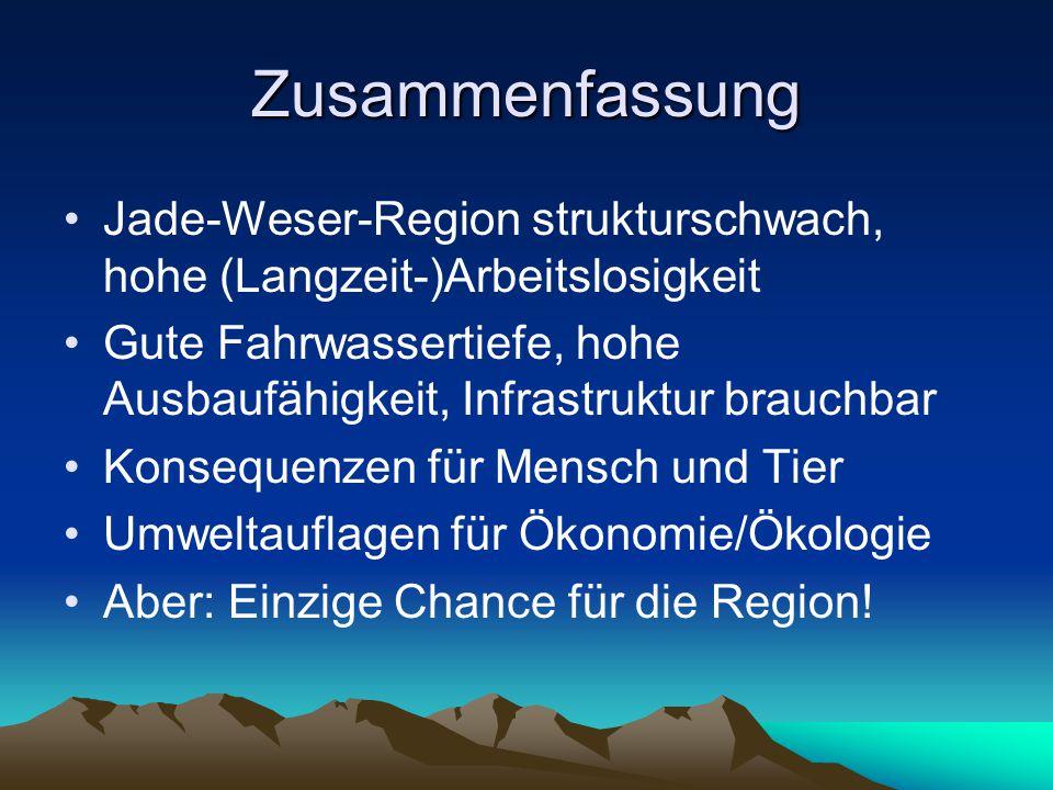 Zusammenfassung Jade-Weser-Region strukturschwach, hohe (Langzeit-)Arbeitslosigkeit.