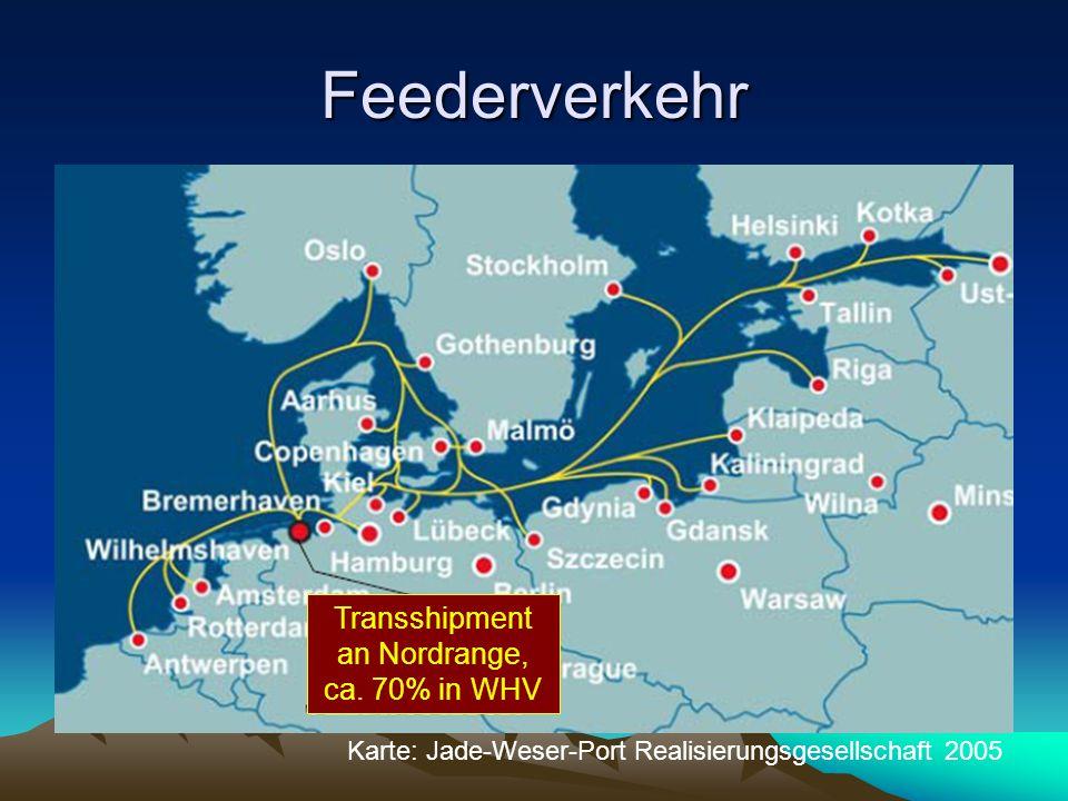 Transshipment an Nordrange, ca. 70% in WHV