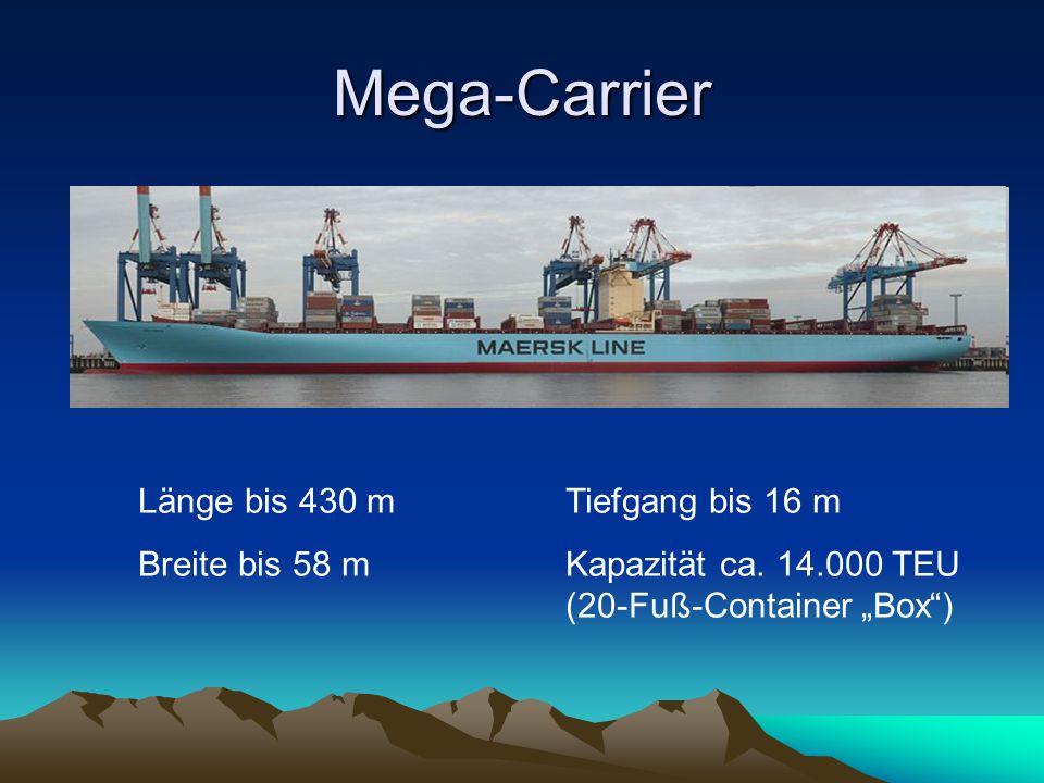 Mega-Carrier Länge bis 430 m Breite bis 58 m Tiefgang bis 16 m