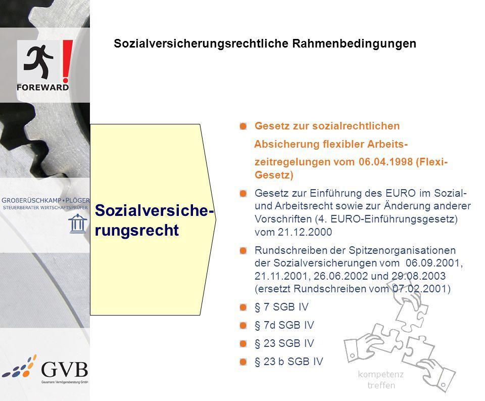 Sozialversiche- rungsrecht