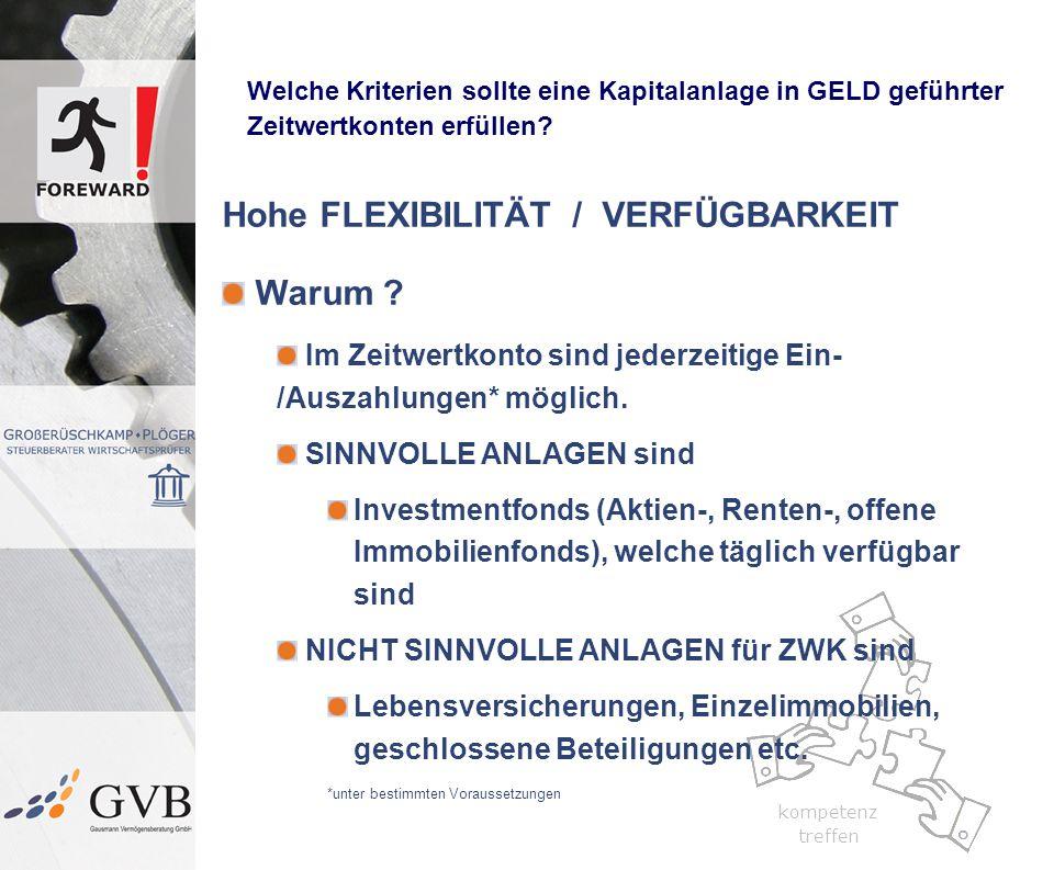 Hohe FLEXIBILITÄT / VERFÜGBARKEIT