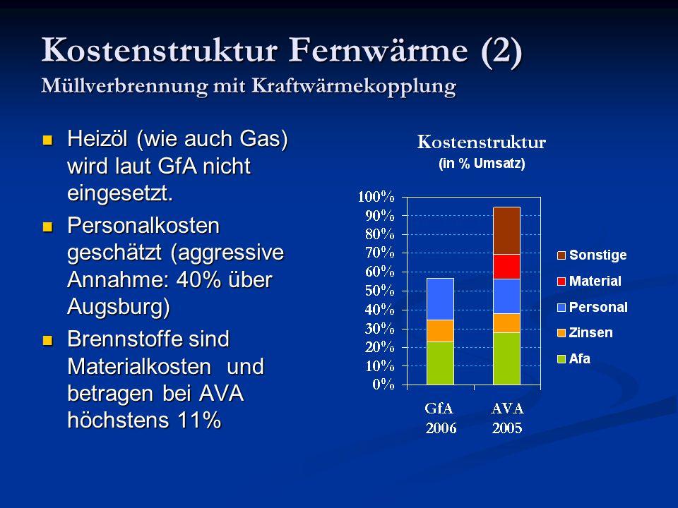 Kostenstruktur Fernwärme (2) Müllverbrennung mit Kraftwärmekopplung