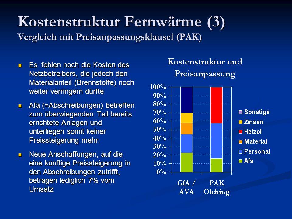 Kostenstruktur Fernwärme (3) Vergleich mit Preisanpassungsklausel (PAK)
