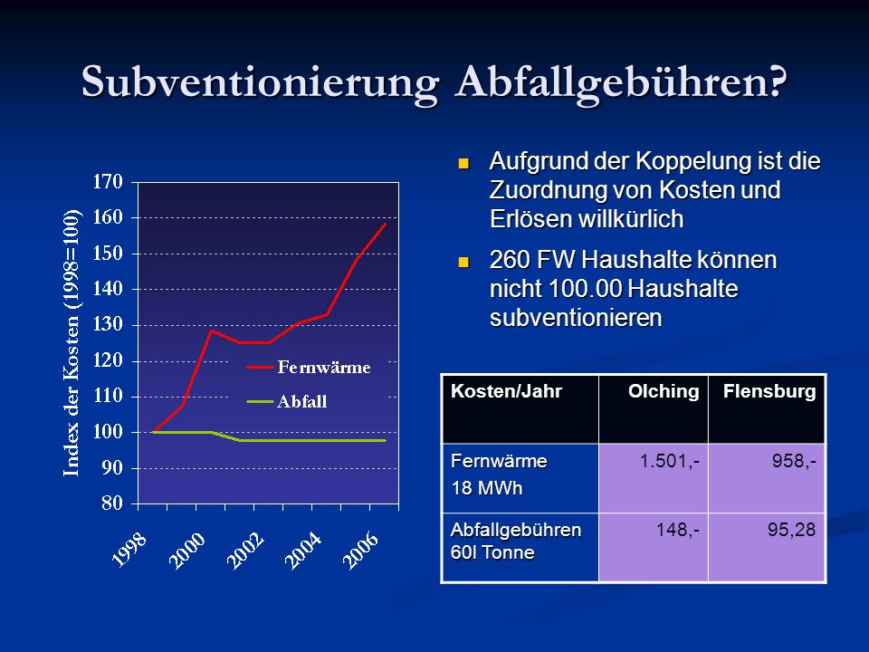 Subventionierung Abfallgebühren