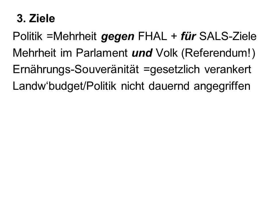 3. Ziele Politik =Mehrheit gegen FHAL + für SALS-Ziele. Mehrheit im Parlament und Volk (Referendum!)