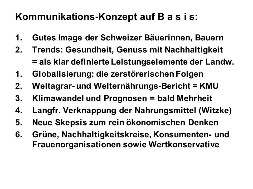Kommunikations-Konzept auf B a s i s: