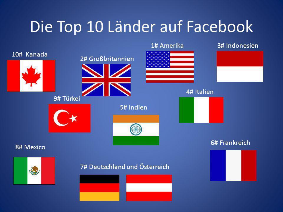 Die Top 10 Länder auf Facebook