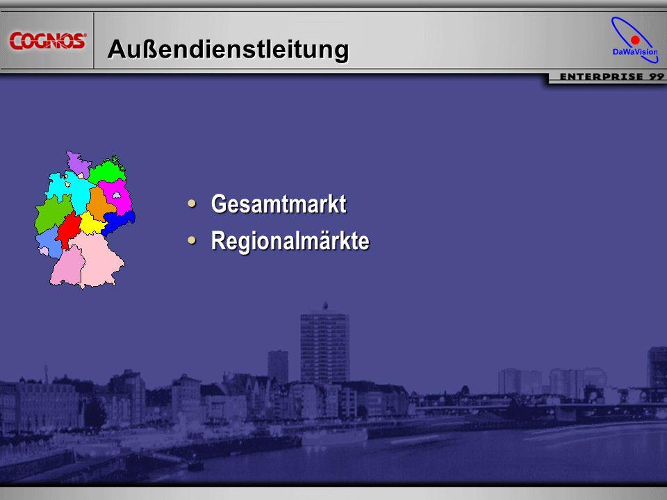 Außendienstleitung Gesamtmarkt Regionalmärkte