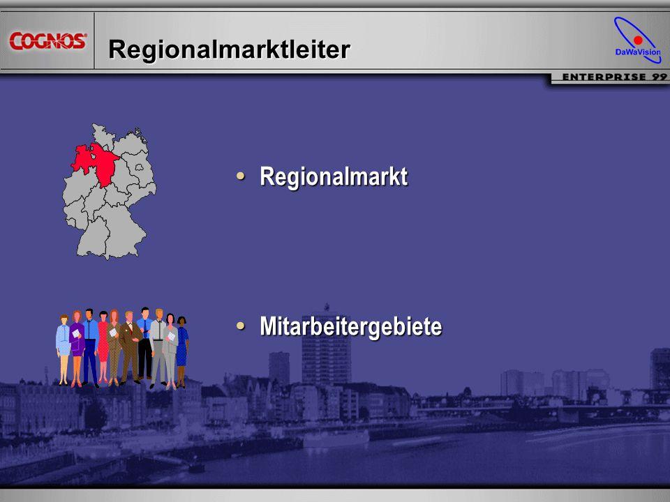 Regionalmarktleiter Regionalmarkt Mitarbeitergebiete