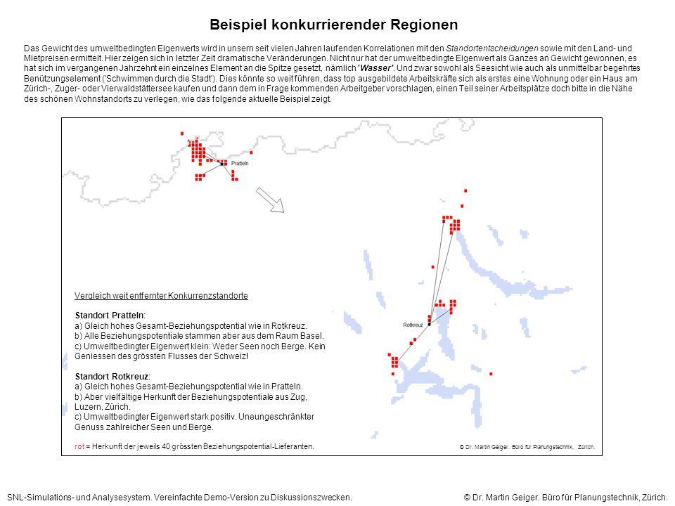 Beispiel konkurrierender Regionen