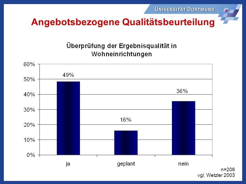 Angebotsbezogene Qualitätsbeurteilung