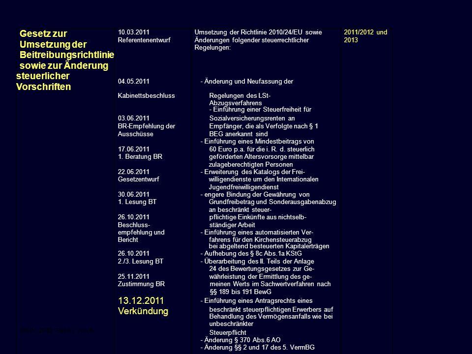 Gesetz zur Umsetzung der Beitreibungsrichtlinie sowie zur Änderung