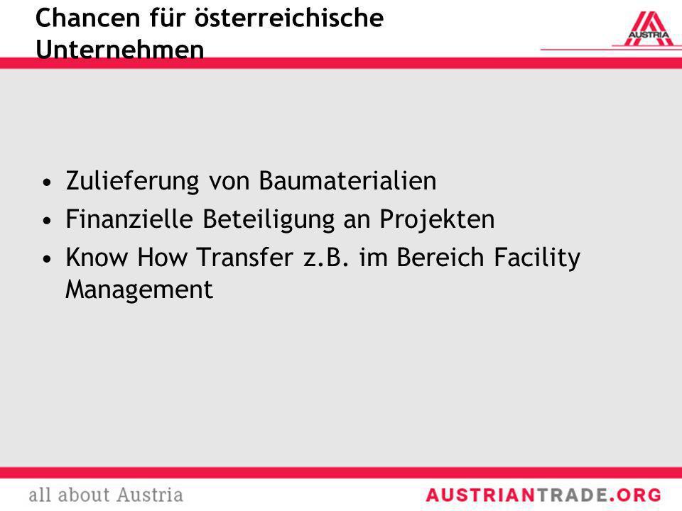 Chancen für österreichische Unternehmen