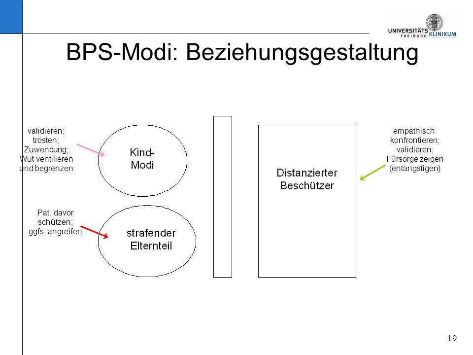 BPS-Modi: Beziehungsgestaltung