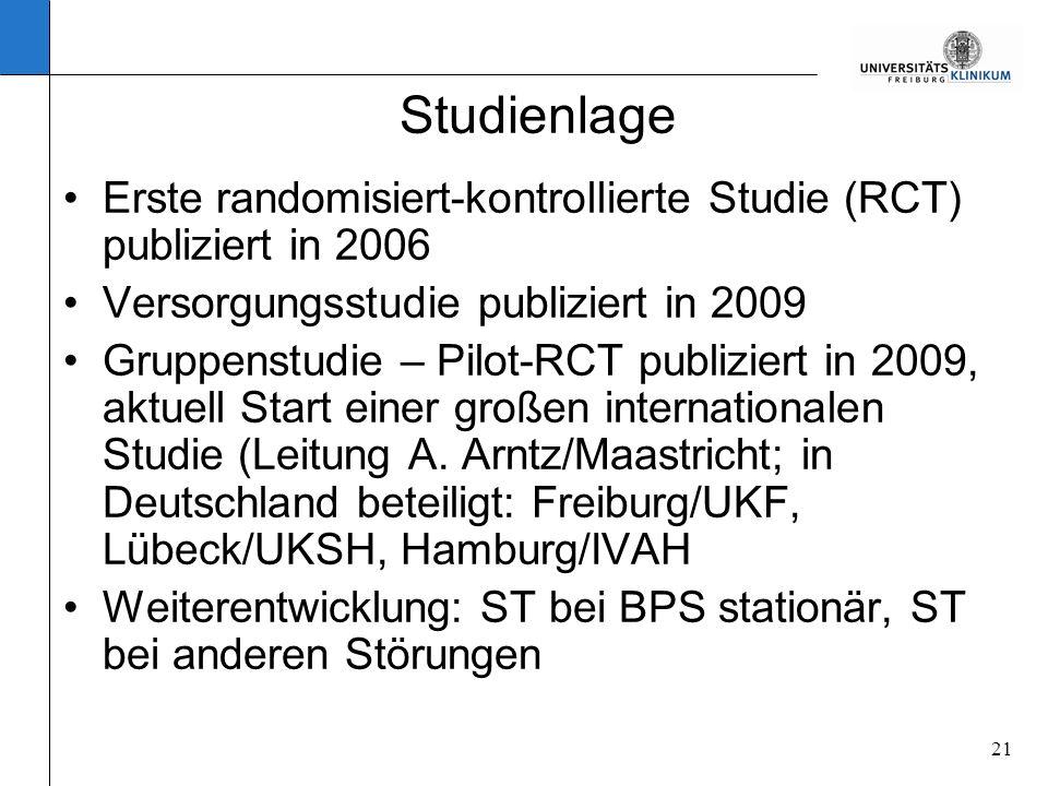 Studienlage Erste randomisiert-kontrollierte Studie (RCT) publiziert in 2006. Versorgungsstudie publiziert in 2009.