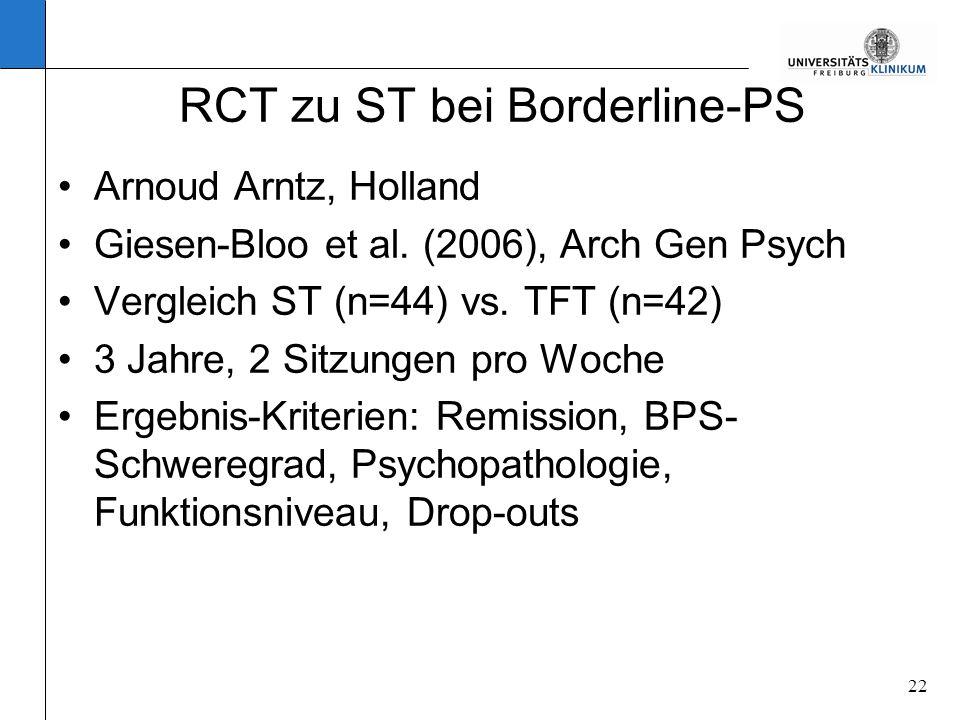 RCT zu ST bei Borderline-PS