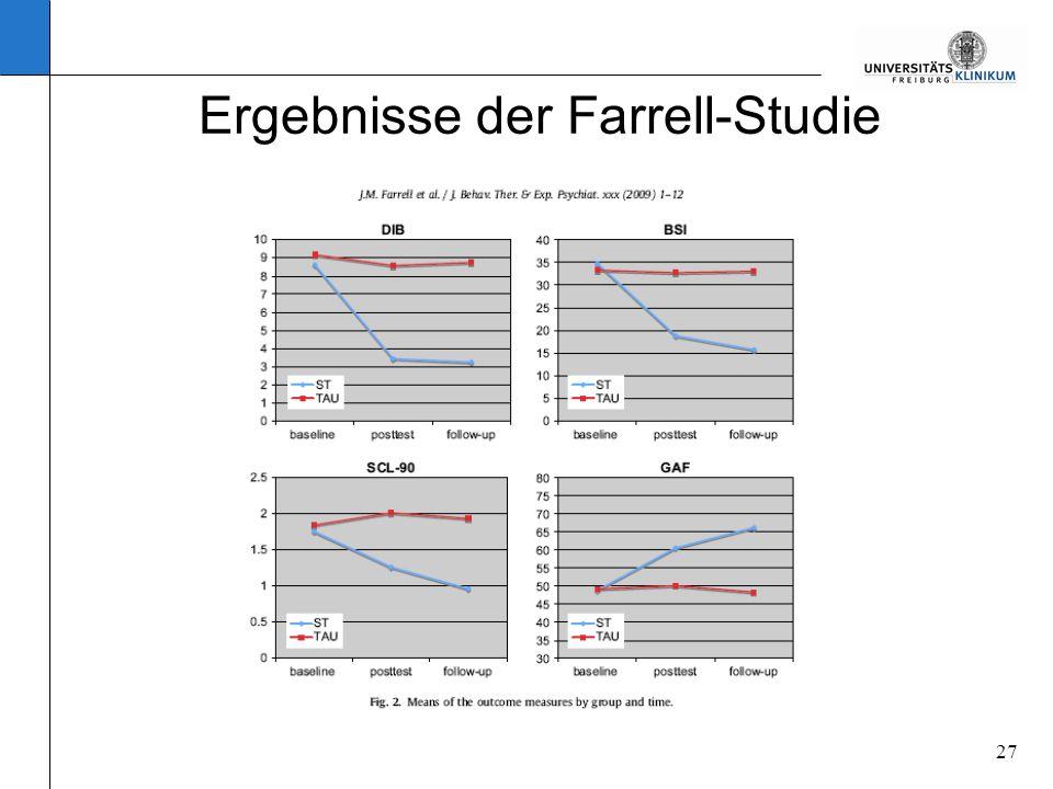 Ergebnisse der Farrell-Studie