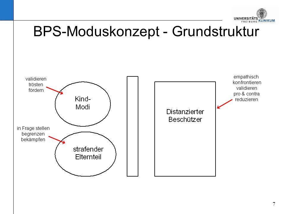 BPS-Moduskonzept - Grundstruktur