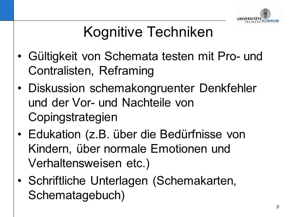 Kognitive Techniken Gültigkeit von Schemata testen mit Pro- und Contralisten, Reframing.