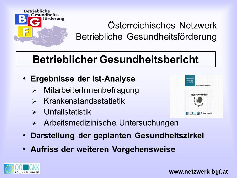 Österreichisches Netzwerk Betriebliche Gesundheitsförderung