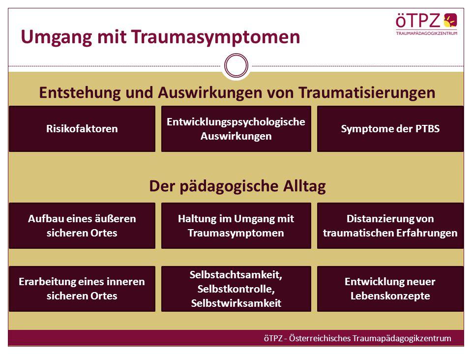 Umgang mit Traumasymptomen