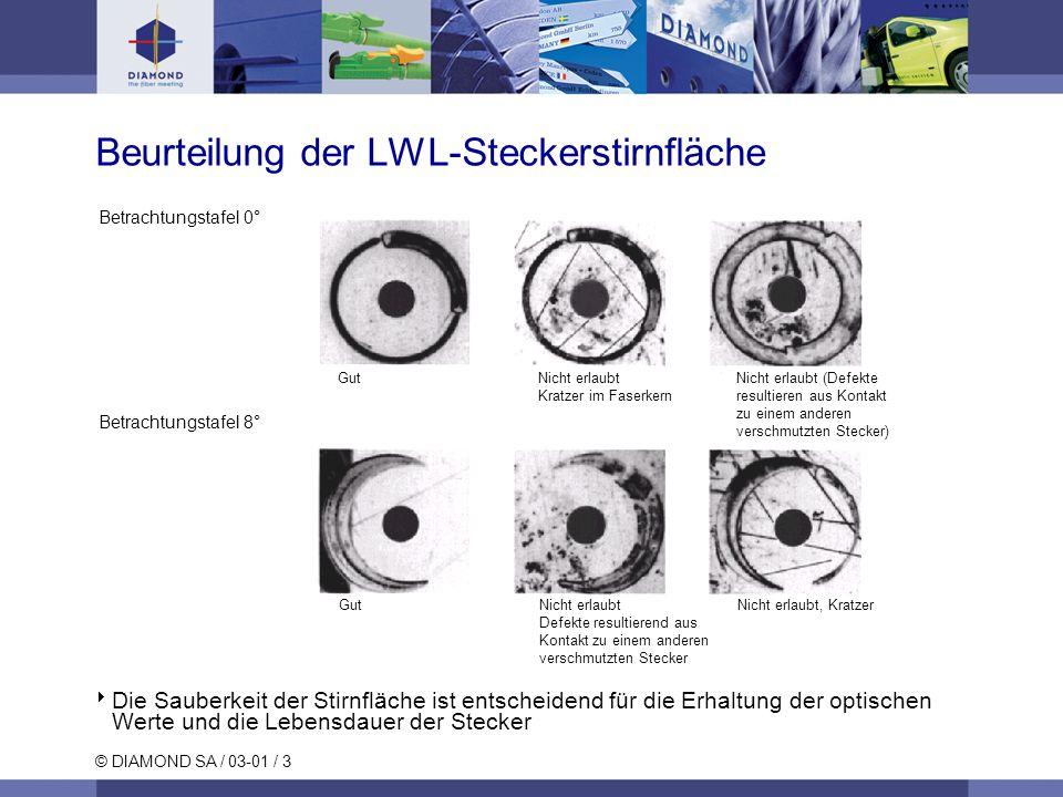 Beurteilung der LWL-Steckerstirnfläche