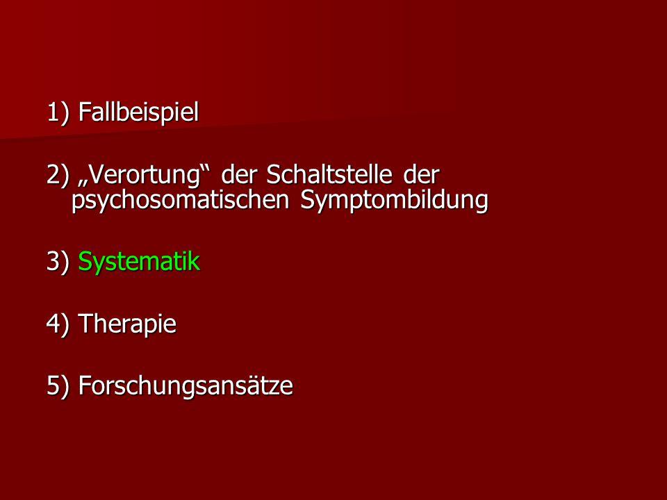 """1) Fallbeispiel 2) """"Verortung der Schaltstelle der psychosomatischen Symptombildung. 3) Systematik."""