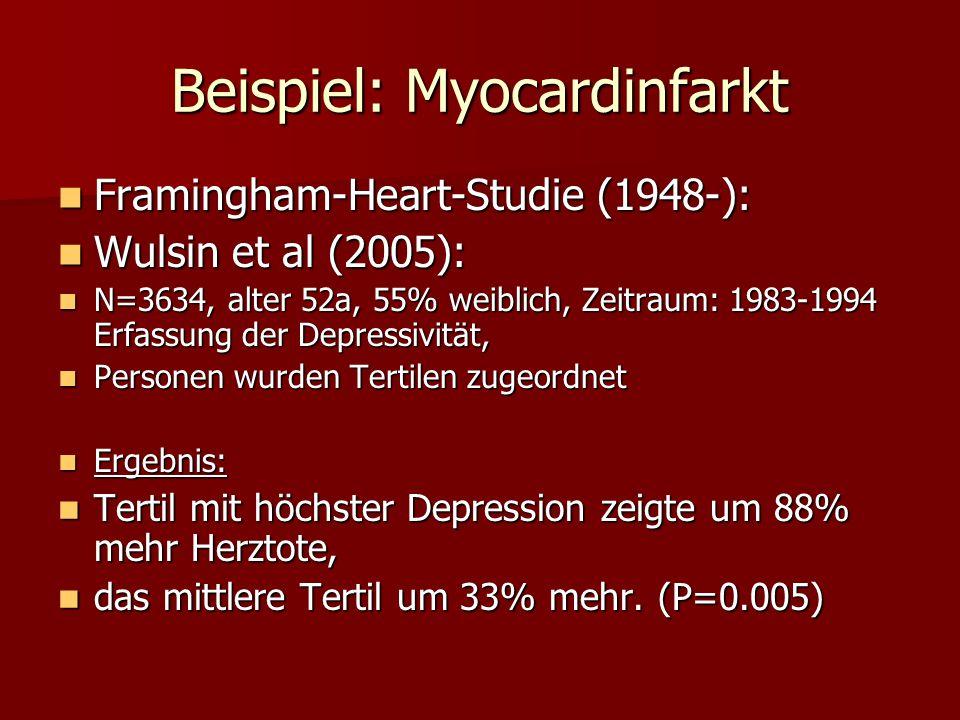 Beispiel: Myocardinfarkt