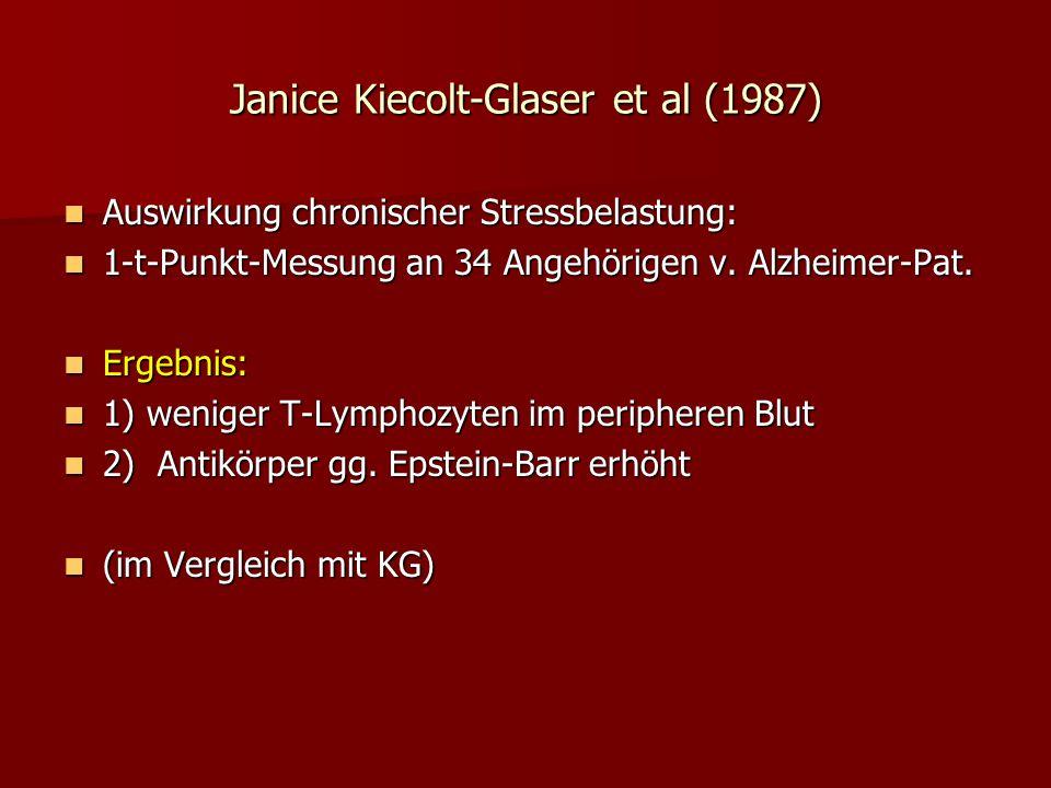 Janice Kiecolt-Glaser et al (1987)