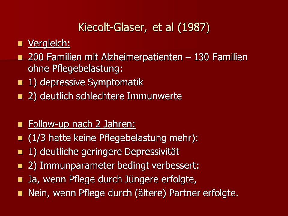Kiecolt-Glaser, et al (1987)