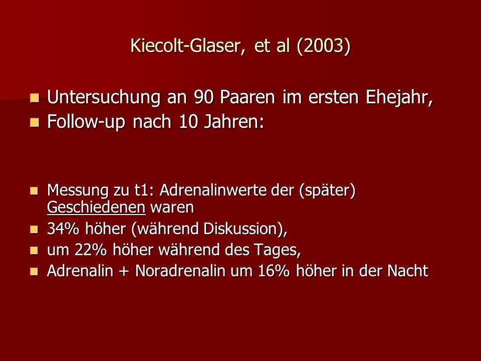 Kiecolt-Glaser, et al (2003)