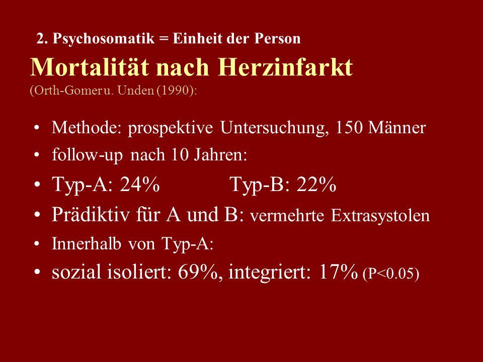 2. Psychosomatik = Einheit der Person Mortalität nach Herzinfarkt (Orth-Gomer u. Unden (1990):