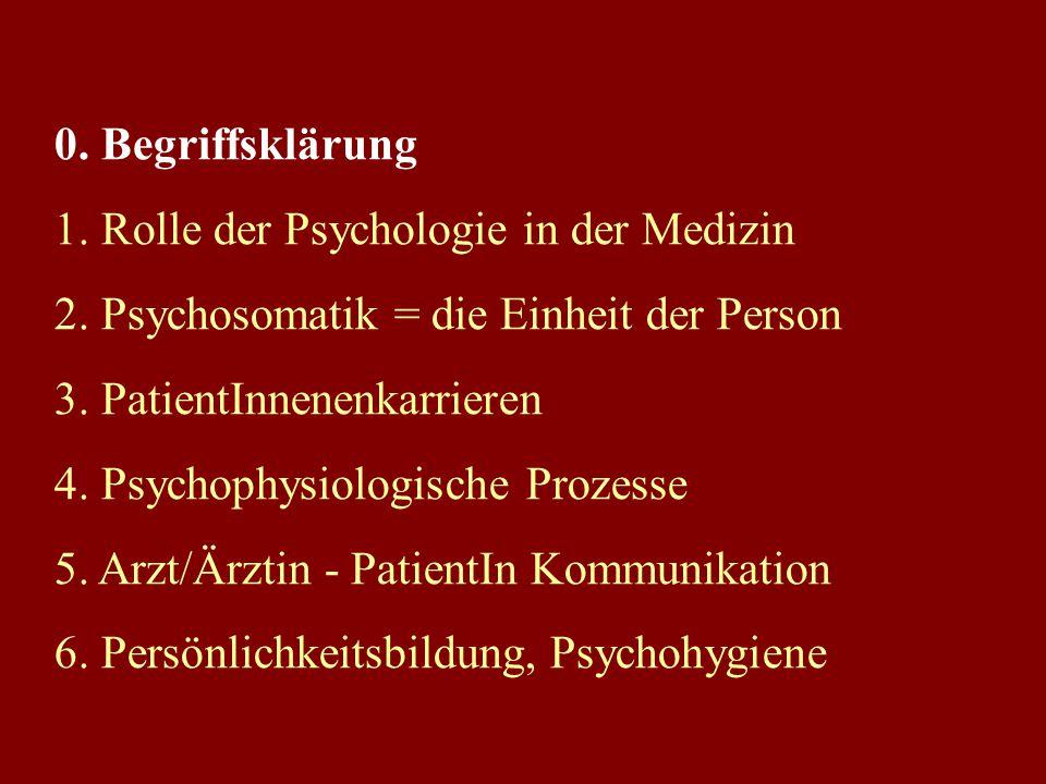 0. Begriffsklärung 1. Rolle der Psychologie in der Medizin. 2. Psychosomatik = die Einheit der Person.
