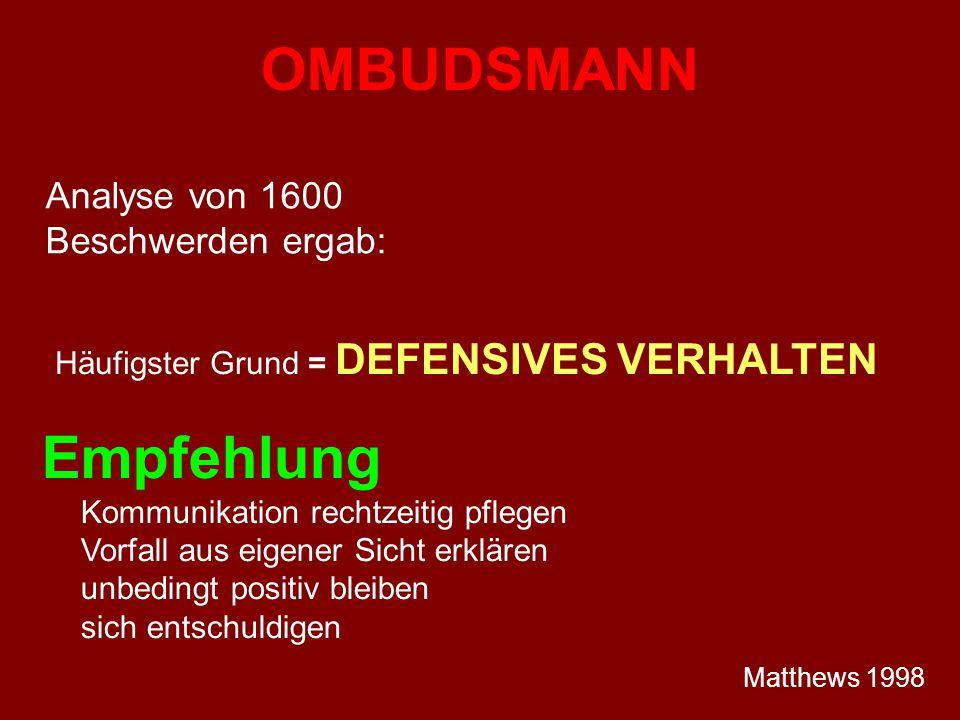 OMBUDSMANN Empfehlung Analyse von 1600 Beschwerden ergab: