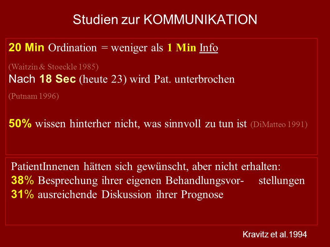 Studien zur KOMMUNIKATION