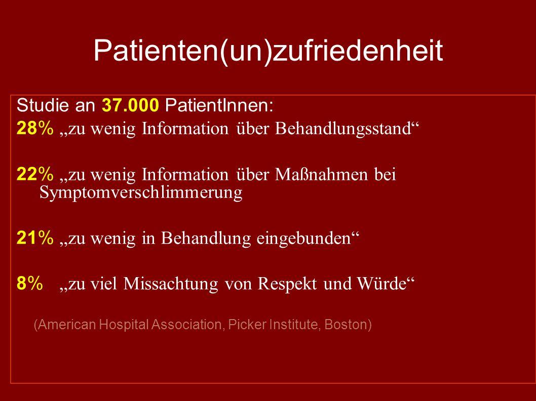 Patienten(un)zufriedenheit