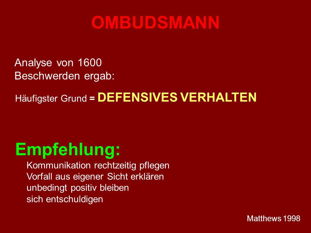 OMBUDSMANN Empfehlung: Analyse von 1600 Beschwerden ergab: