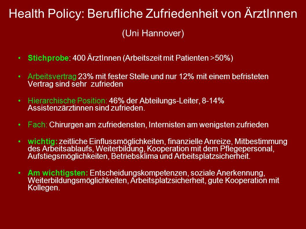 Health Policy: Berufliche Zufriedenheit von ÄrztInnen (Uni Hannover)