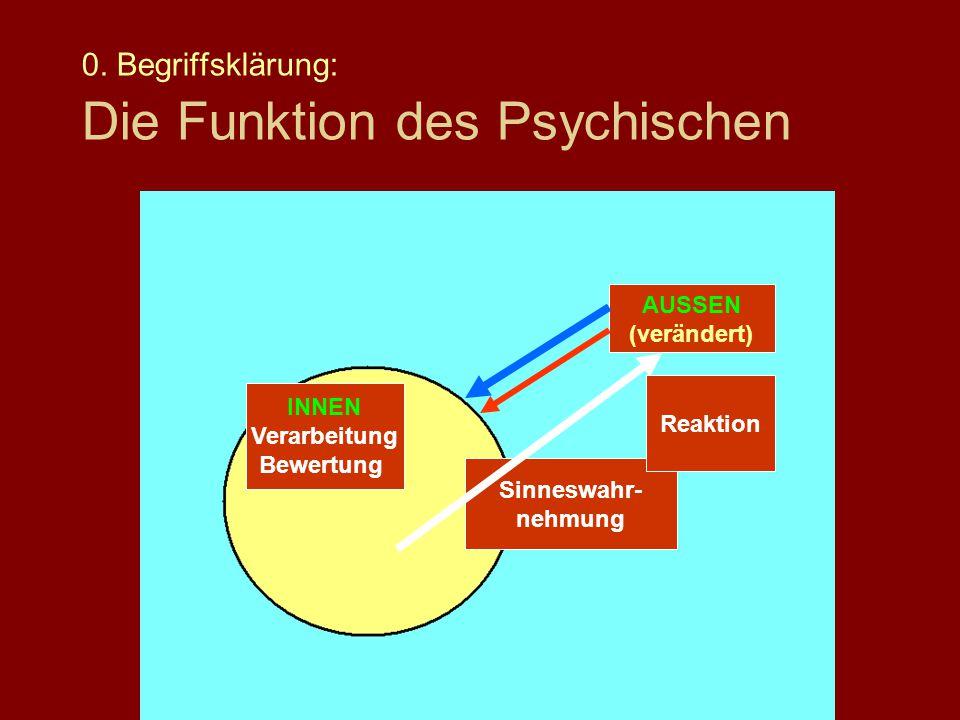 0. Begriffsklärung: Die Funktion des Psychischen