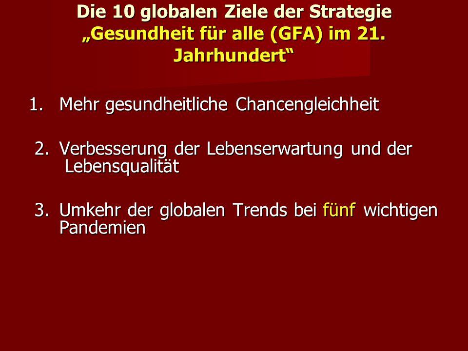 """Die 10 globalen Ziele der Strategie """"Gesundheit für alle (GFA) im 21"""