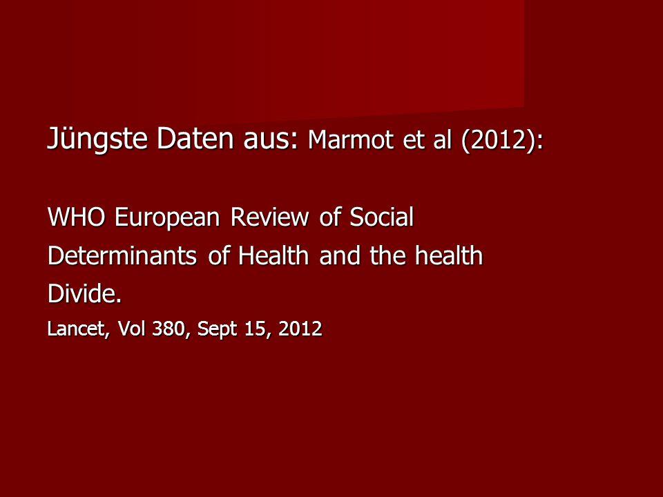 Jüngste Daten aus: Marmot et al (2012):