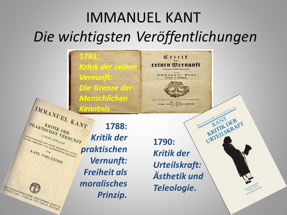IMMANUEL KANT Die wichtigsten Veröffentlichungen